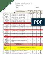 Borang Kontrak Latihan Murid Tahun 2010