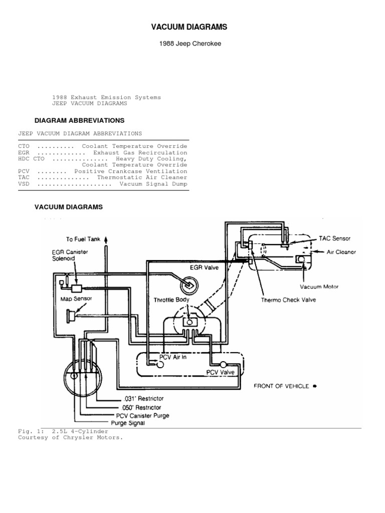1999 Jeep Grand Cherokee 40 Vacuum Hose Diagram