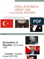 Electoral System in Turkey And