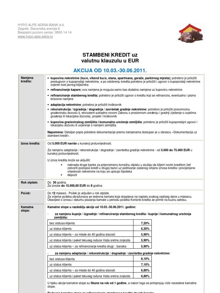Stambeni Akcija 30 06