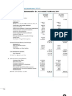 Standalone Cash Flow Statement 11