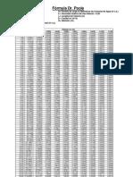 Fórmula de Poole -  Cálculo ramales de baja presión 0.20 kg cm2