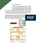 Estructura General Del Sistema Juridico Mexicano