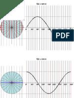 lineas trigonometricas