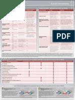 WS08R2 Licensing Datasheet