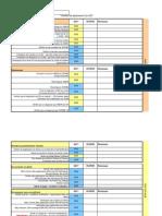 DSI CheckList Deploiement ENT CENT