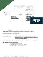 SOCIEDADES_COMERCIALES_CLASES_2011