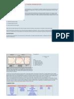 Flowmeter Types and Their Principles