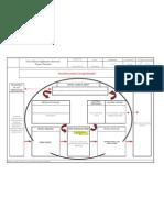 ISO 9001 Uretim Saglamanin Kontrolu