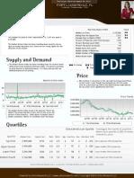 Ekaterina Bazyka Exec Summary [Condo] FORT Lauderdale 33301