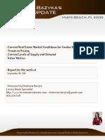 Ekaterina Bazyka Market Update [Condo] MIAMI BEACH 33139