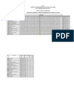 CIFO-Tabla de Posiciones Jugada la fecha 26