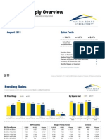 Austin Housing Supply Overview   August 2011