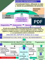FUTBOL PLANIFICACION DEL ENTRENAMIENTO
