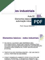 aula02_redesindustriais