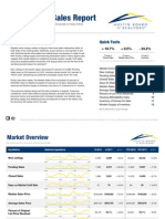Austin Residential Sales Report | August 2011