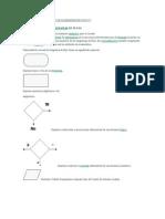 Simbolos y Significado de Diagramas de Flujo