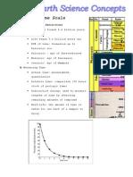 Unit One Part One PDF