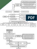 metodologia de materias