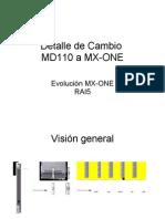 Corte MD110 a MX-ONE
