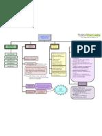 mapamental_administrativo_art37dacf