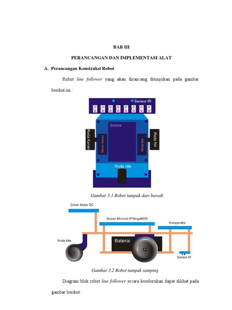 Motor ccuart Image collections