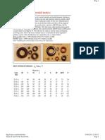 Ferrite & Iron Powder Toroid Info