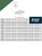diagram of the blowout preventer Blowout Preventer Type 81 documents similar to diagram of the blowout preventer