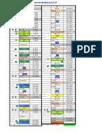 SNCB L 53 Et 27 Fiche de déviation
