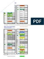 SNCB L130 Itinéraires de déviation