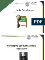 teoria de la enseñanza condicionamiento clasico