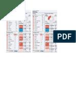 Ranking Universidades Empresas Servicios Publicos IECFIL20110115 0001