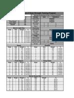 Brad Gill Ing Ham Deadlift Manual Templates