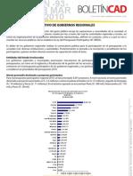 Presupuesto Participativo de Gobiernos Region Ales