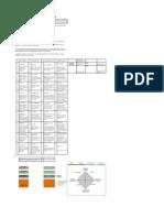 Formato Identificacion Estilos de Aprendizaje (Final) (2)