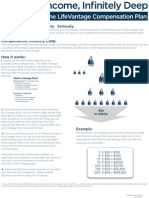 47511593 Protandim Compensation Plan