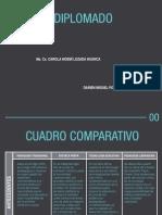 CUADRO COMPARATIVO DE TENDENCIAS PEDAGÓGICAS