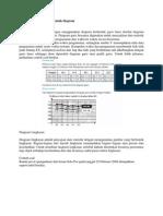 Menyajikan Data Dalam Bentuk Diagram