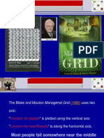 OB Session 3 - The Managerial Grid