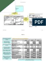 Business Plan Multiplex