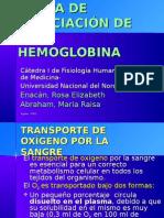 curva_dishemoglobina