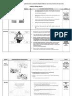 Perbandingan BM PMR Percubaan 2011 Kertas 2
