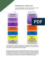 Comparativa de Capas Modelo Osi y Modelo TCP