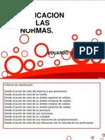 Clasificaion de Las Normas