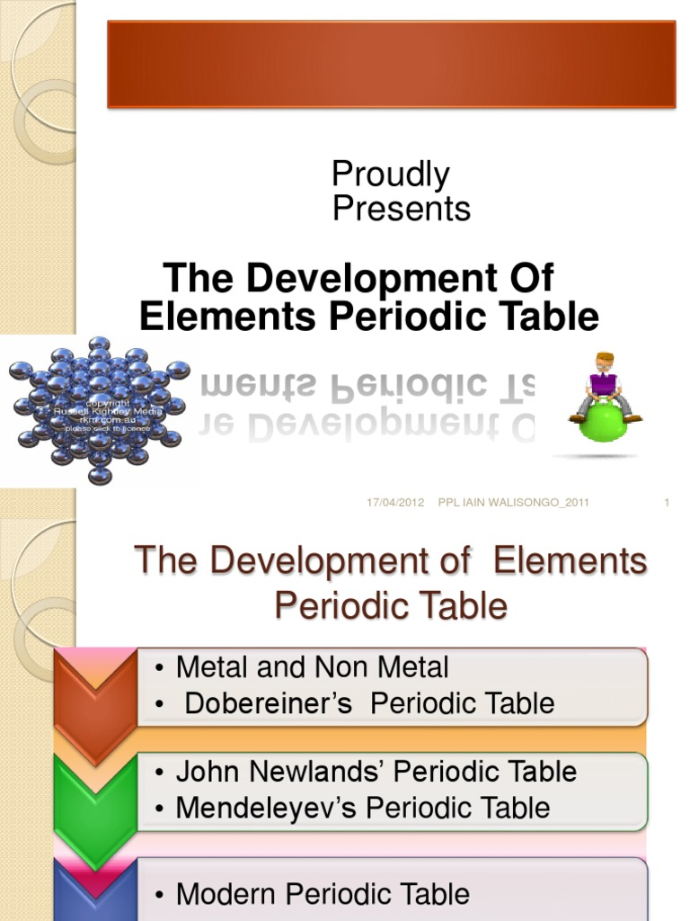Development of the periodic table images periodic table images 1 the development of periodic table ion periodic table gamestrikefo images gamestrikefo Gallery