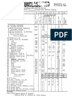 Supplement No. 1 to Quartermaster Service Reference Data, Volume II, Dated 15 December 1943p2
