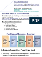 Consumer Behaviour - Unit - 2