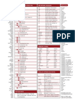 ruby on rails cheat sheet