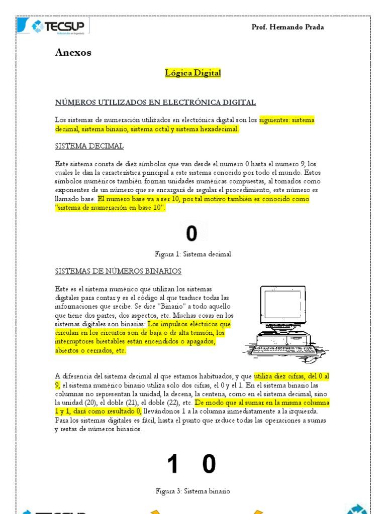 Circuito Xor Equivalente : Anexos circuitos digitales