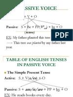 Passive_voice